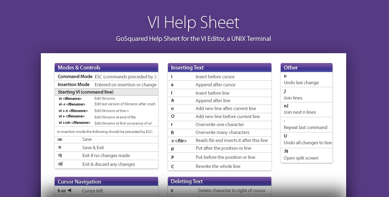 VI Editor Help Sheet from GoSquared - UNIX terminal commands reference