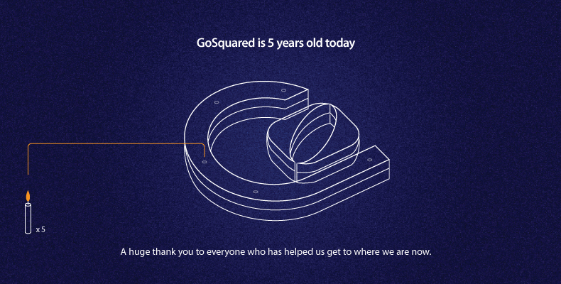 GoSquared is 5 years old today. A huge thank you to everyone who has helped us get where we are today.