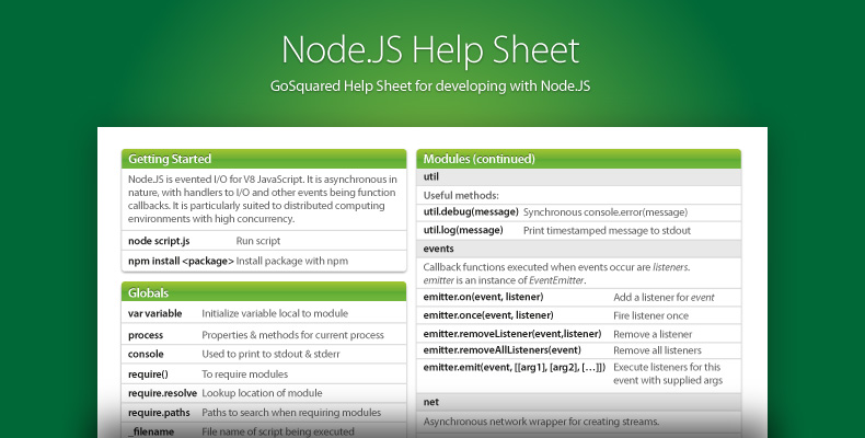 Node.JS Help Sheet from GoSquared