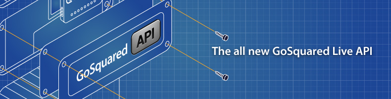 The all new GoSquared Live API. Adapt your site in real-time.