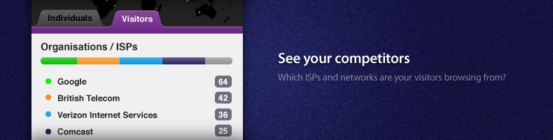 See your competitors - which ISPs and networks are your visitors browsing from?