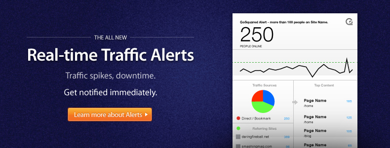 GoSquared real-time traffic alerts - get reports immediately when you have a traffic spike or downtime.