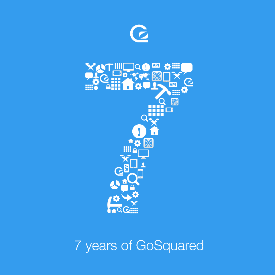 7 years and counting - GoSquared's start-up story