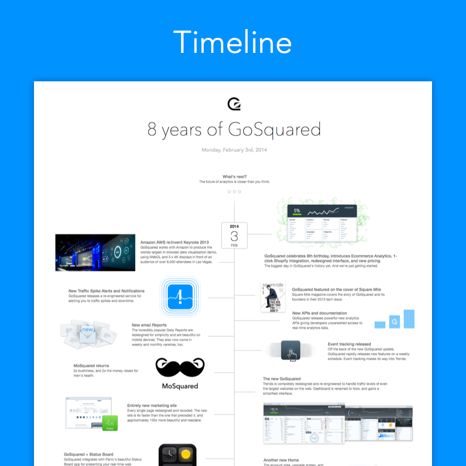 GoSquared Timeline of 8 years