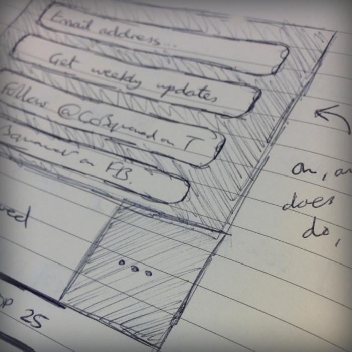 Designing the new GoSquared Blog