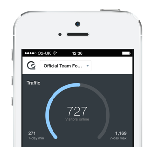 gosquared-on-iphone_for_government_analytics