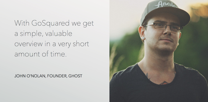 Ghost - GoSquared Case Study
