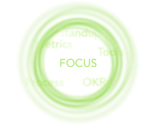 GoSquared on Focus in Product Management