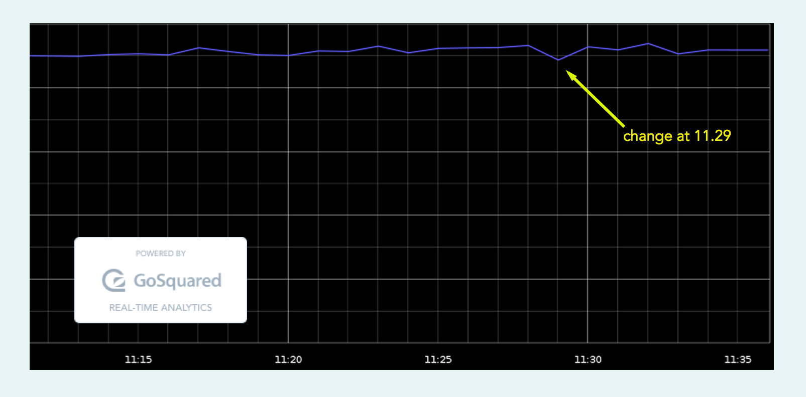 Google DNS Outage
