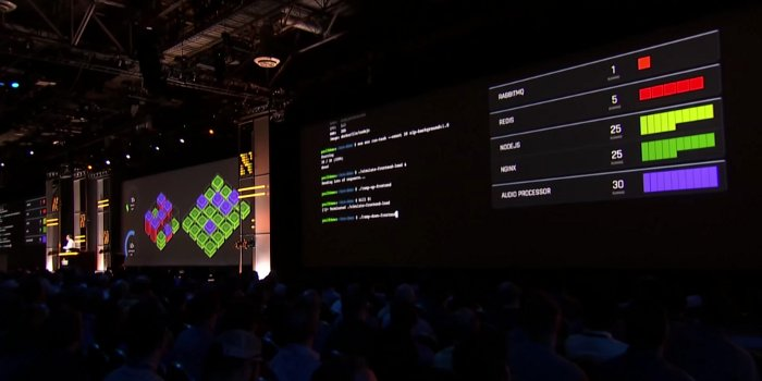 EC2 Container Service demo at re:Invent 2014