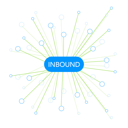 GoSquared guide to inbound marketing
