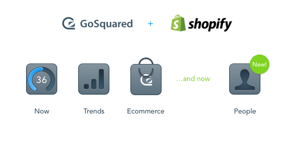 Shopify now works with all of GoSquared