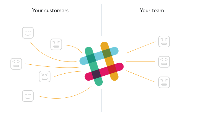 Using Slack to talk to your users