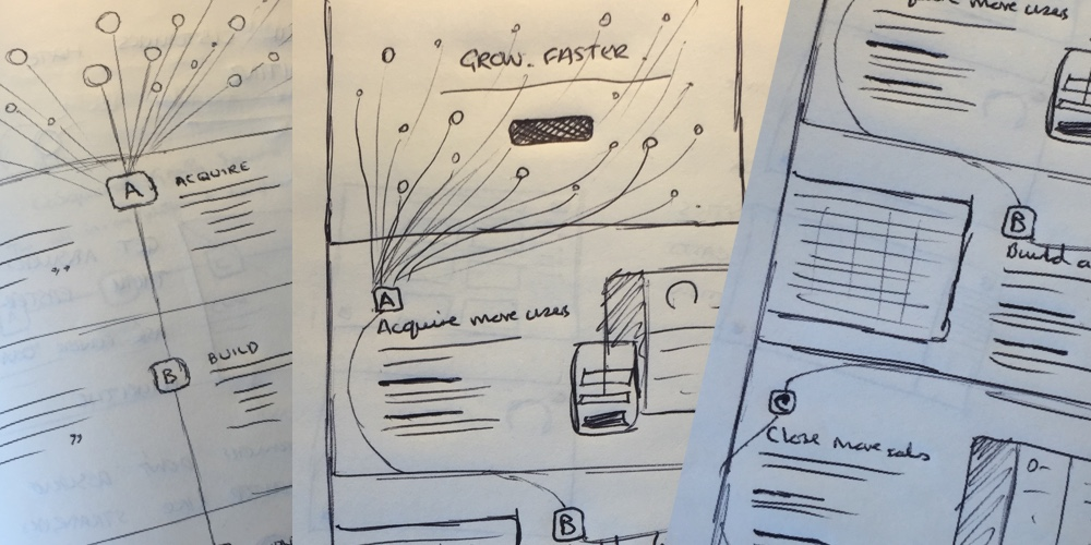 Sketching ideas for the new GoSquared marketing site