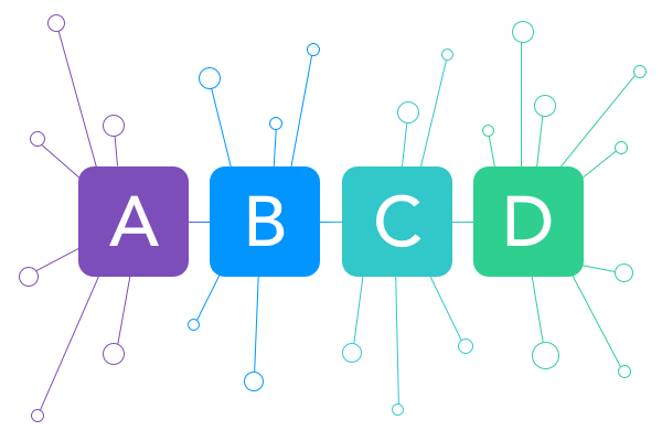 ABCD connected to things