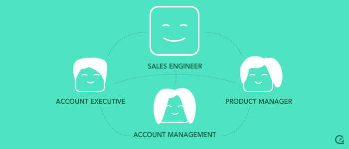 Succeed as a team with sales engineers