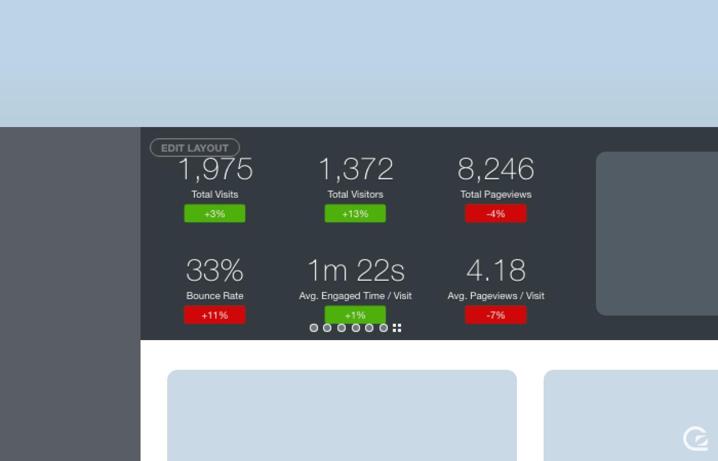 Screenshot of GoSquared Analytics Trends view