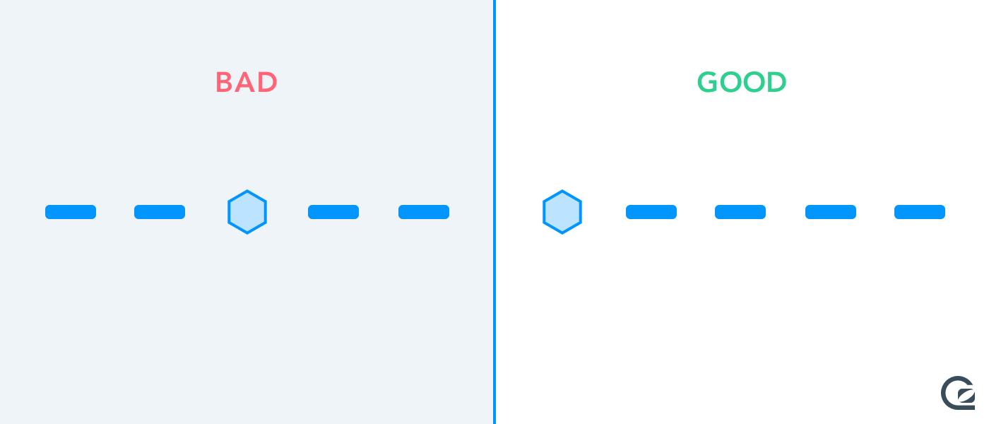 Website navigation - align to left