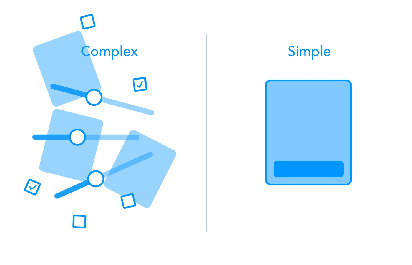 Simple pricing vs complex pricing