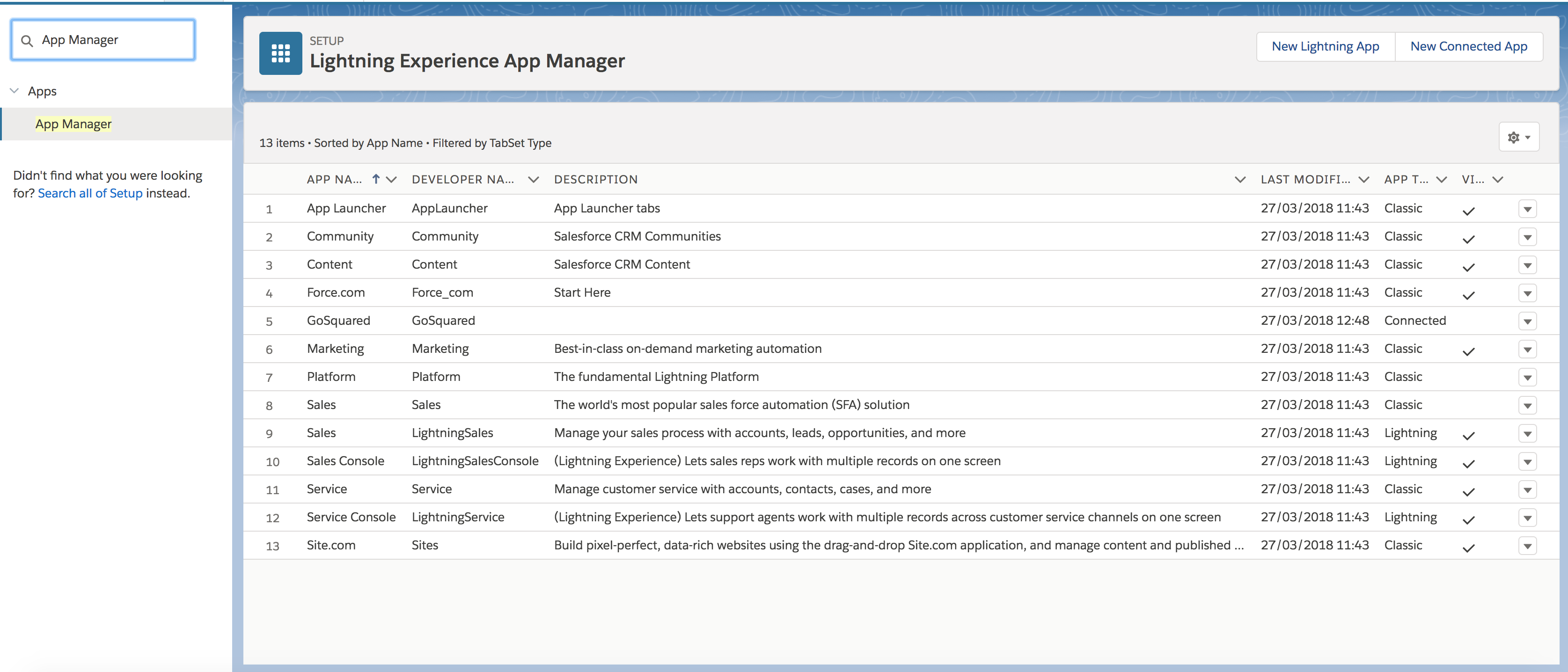 Screenshot of the Salesforce App Manager