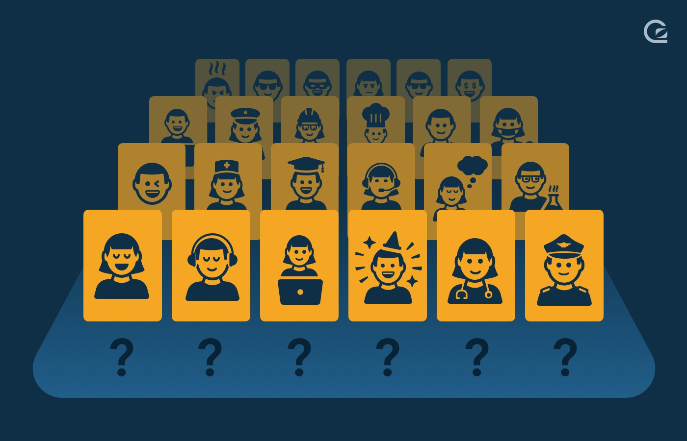 Know your buyer - like Guess Who - to align your sales and marketing teams