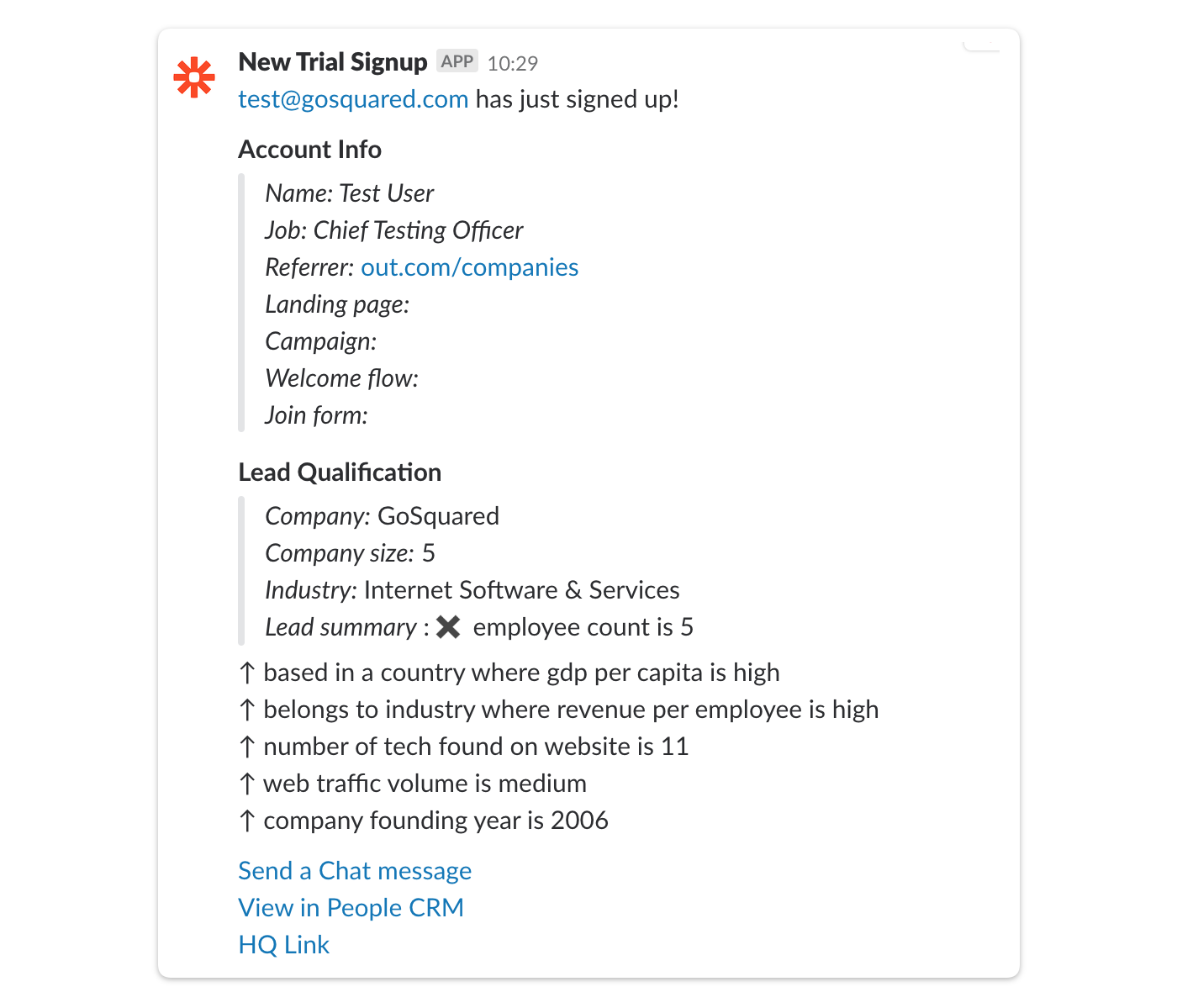 new trial signup slack integration