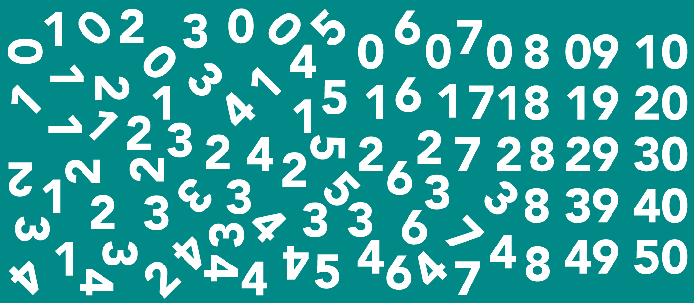 numbers moving from disorder to organised from left to right