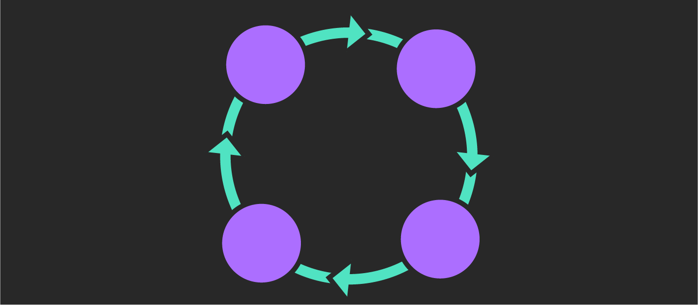 a chart showing all the dots linked up in a circle