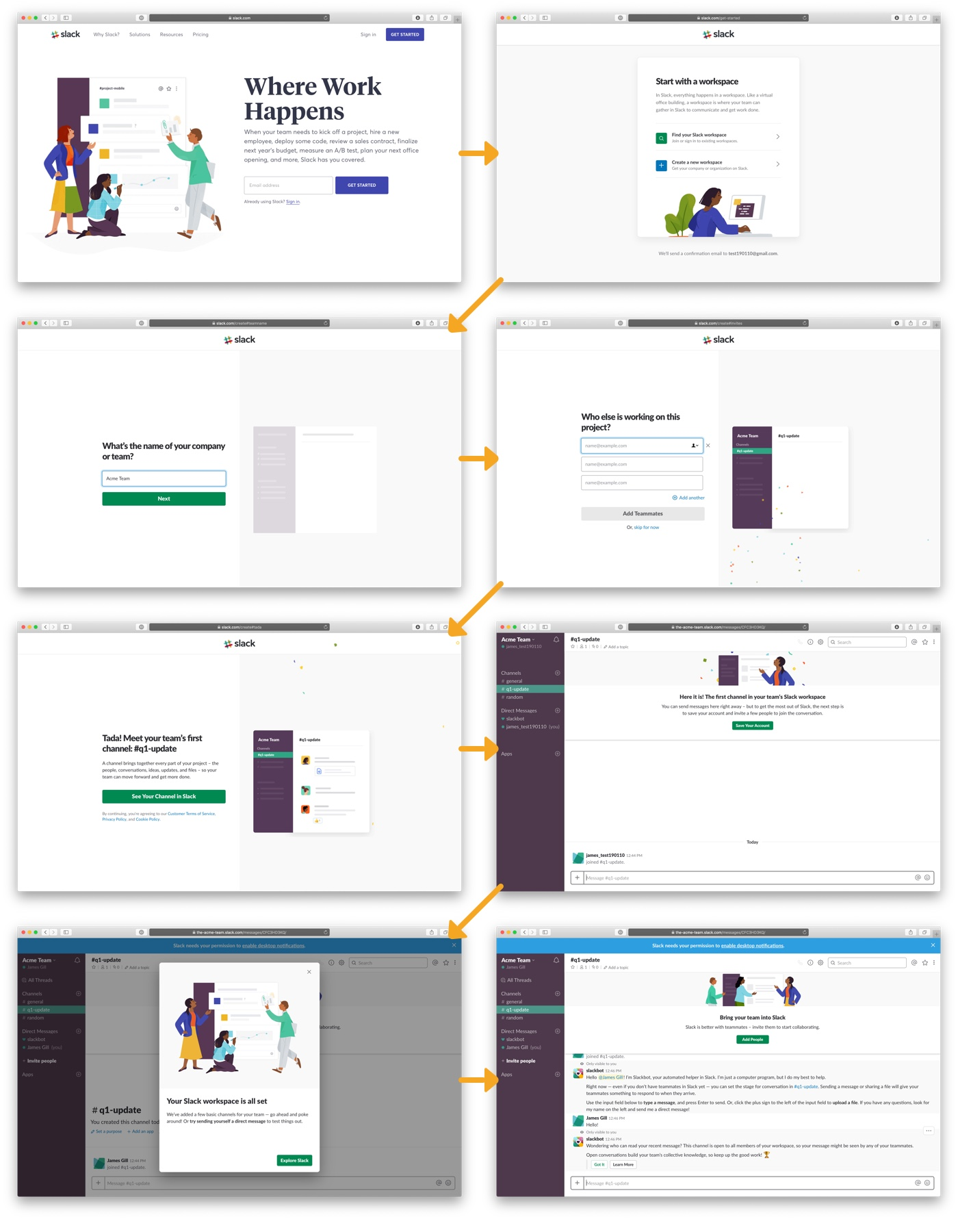 a look at the Slack use onboarding flow
