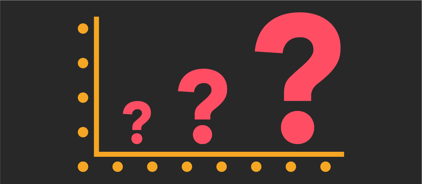 a tailored approach shown by varying size question marks on a graph