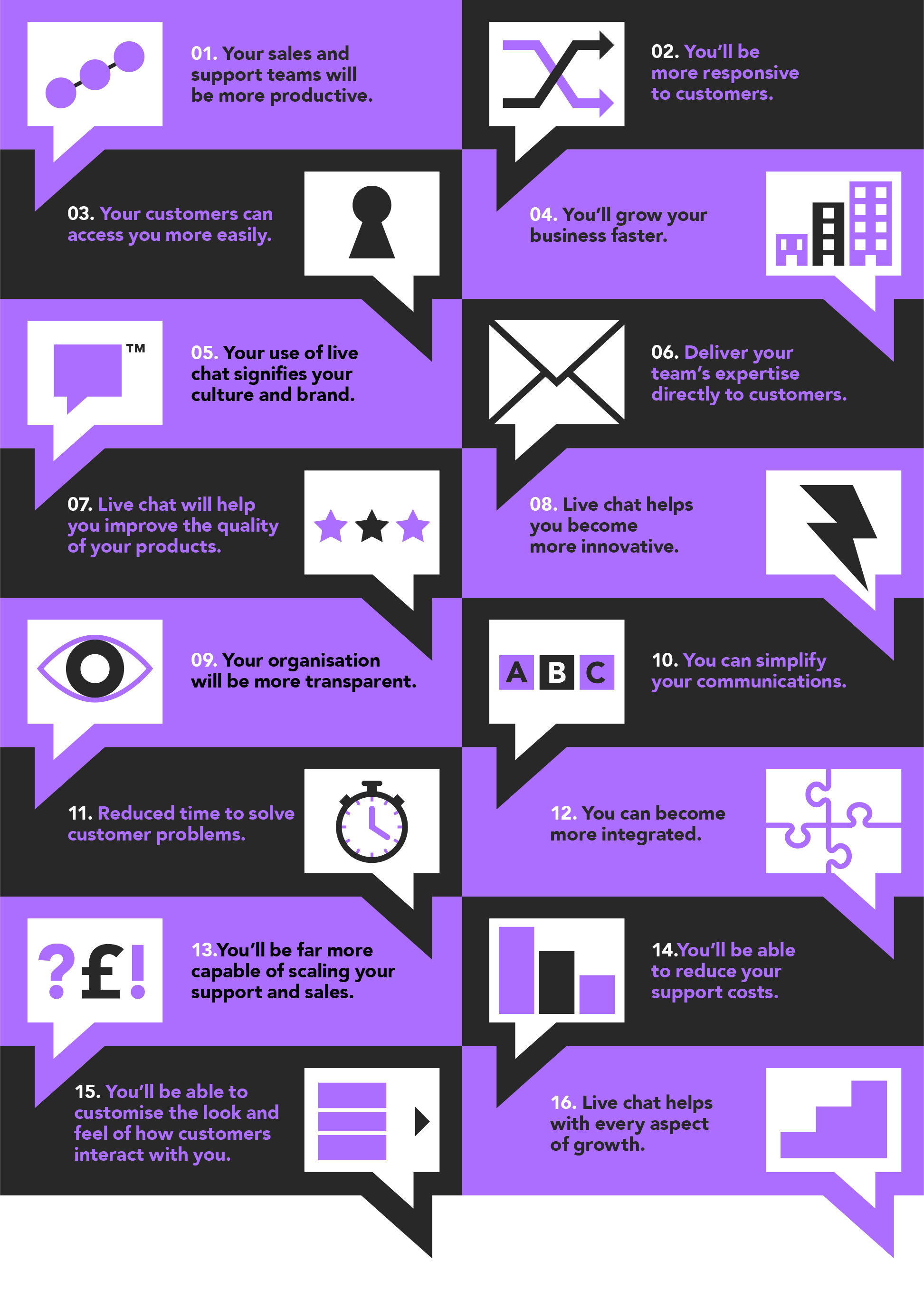 The 16 benefits of live chat