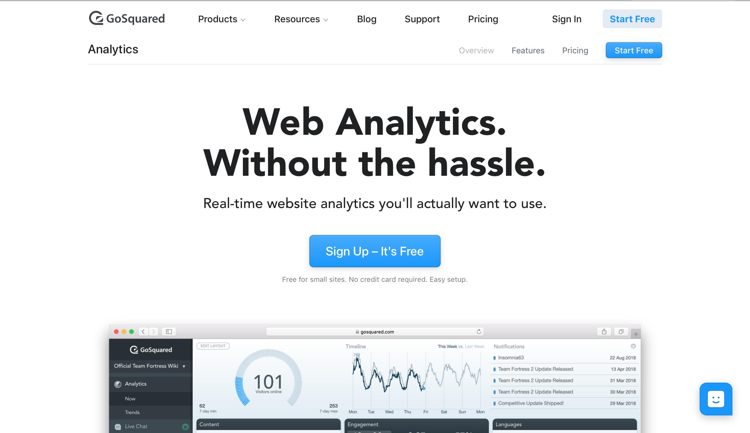 GoSquared Analytics landing page for web analytics