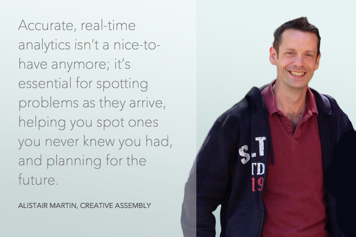 Alistair Martin talks about the importance of accuracy and GoSquared