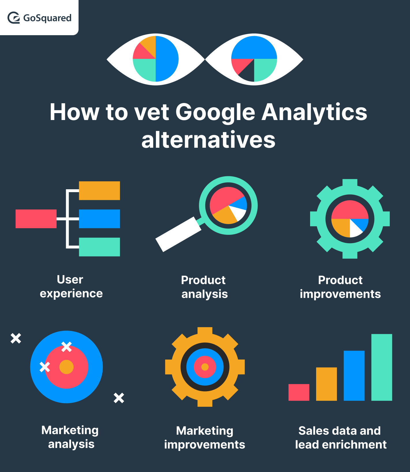 How to vet Google Analytics Alternatives