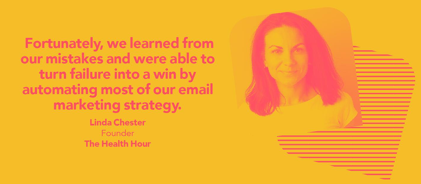 automating marketing strategy