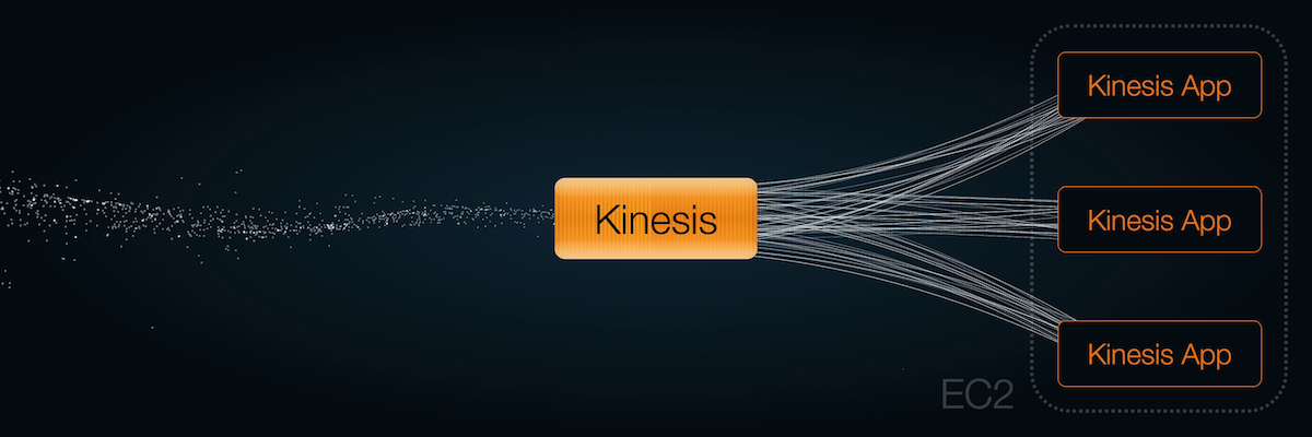 Kinesis demo screen middle – the Kinesis Apps