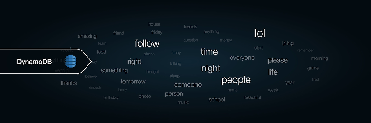 Kinesis demo screen right – the Kinesis tag cloud