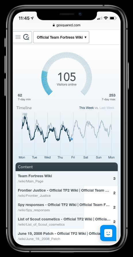 Screenshot of GoSquared Analytics on iOS