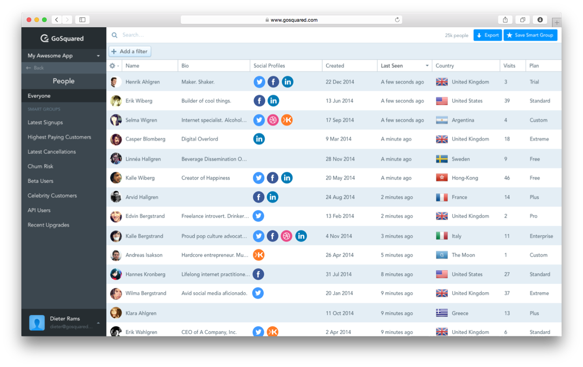 Screenshot of People CRM