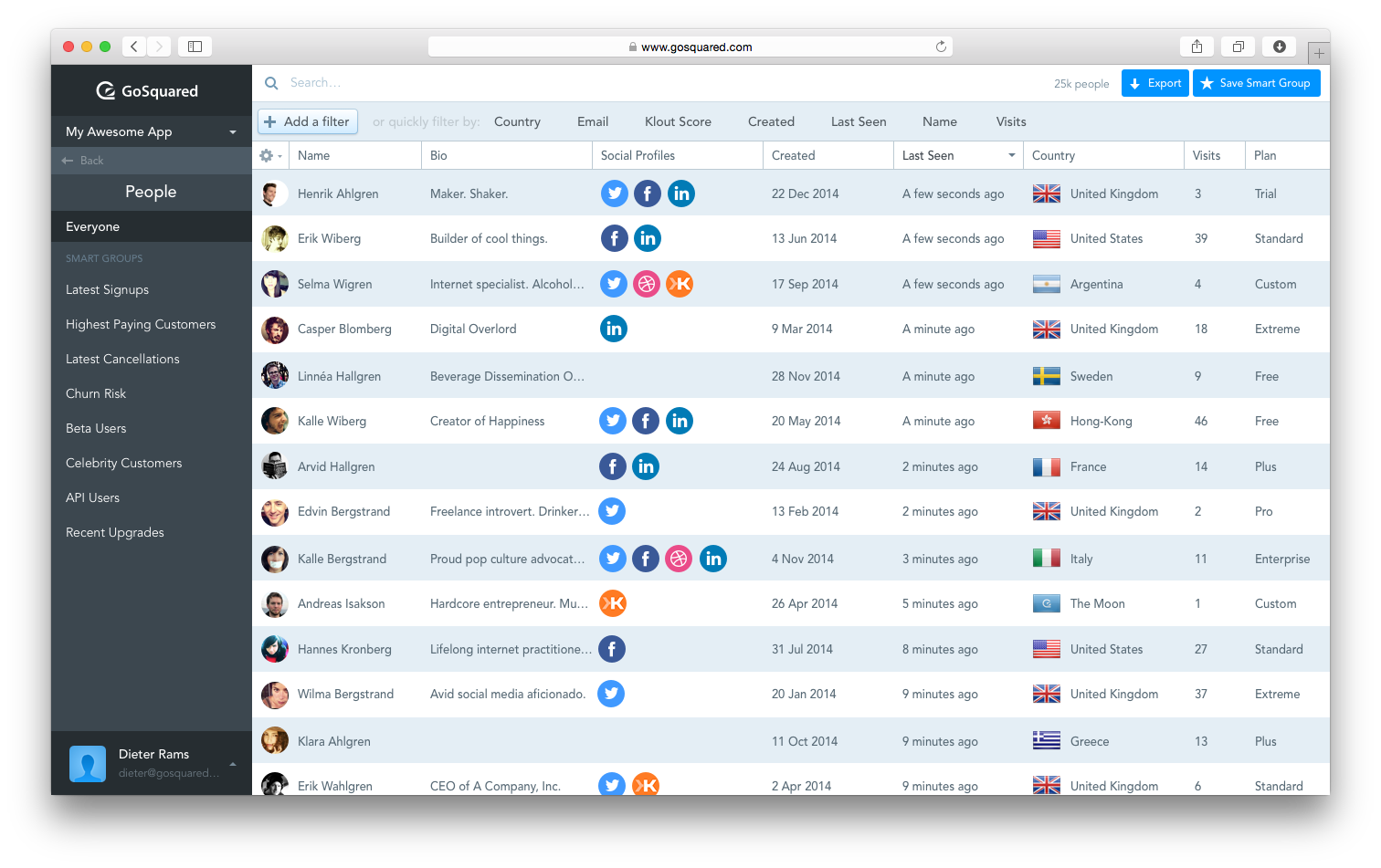 Screenshot of GoSquared People CRM