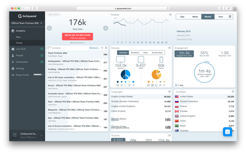 Screenshot of GoSquared Trends Dashboard – real-time web analytics