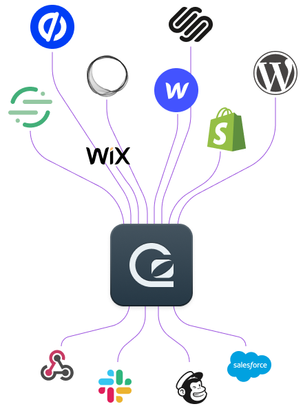 GoSquared connects to all your third party services like MailChimp, Slack, Zendesk and more
