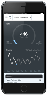 iPhone 6S with GoSquared Analytics
