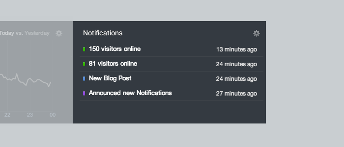 Notifications Widget